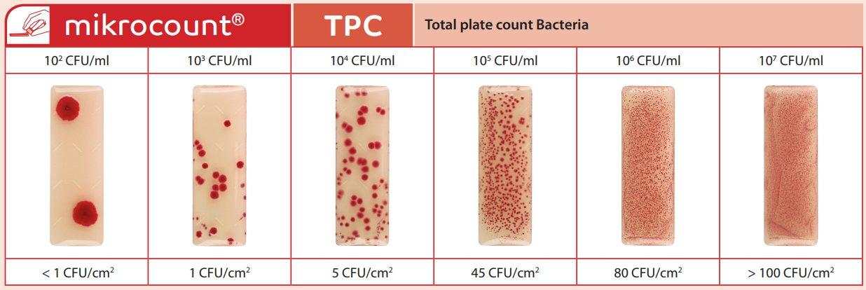 https://shop9732.hstatic.dk/upload_dir/pics/GR/Koele/bakterie-koncentration.jpg